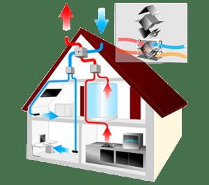 Recuperación de calor de ventilación para vivienda passivhaus